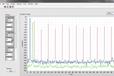 宣武LabVIEW改造,LabVIEW軟件開發