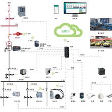 供應安科瑞變電所運維云平臺網絡化,遠程電力運維監控系統圖片