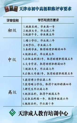 天津濱海新區工程師申報