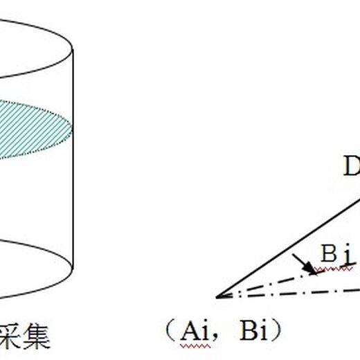 武漢油罐容積對照表,油罐容積表