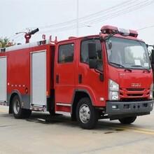 豐都制造消防車廠家直銷圖片