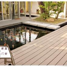 西藏14025圆孔塑木地板怎样优游平台注册官方主管网站置,塑木地板图片