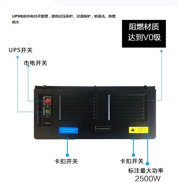 银行柜台线路整理的多功能电源分理器