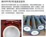 實體廠家定制襯四氟管道襯四氟三通管件質優價廉