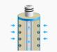 超濾膜與反滲透膜的孔徑有什么區別