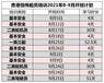 貴港恒偉船員培訓2021年8-9月開班計劃
