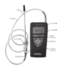XP-3120-V便攜式VOC檢測器圖片