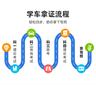 福州规模大的驾校合格率高口碑好福州永丰驾校图片