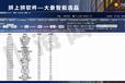 浙江大象拼上拼上貨軟件,拼多多店群代運營公司創業招商