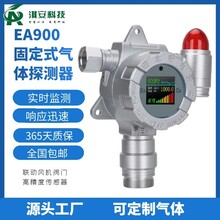 河南化工園EA900在線式氣體探測器淇安科技圖片
