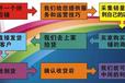 安徽拼多多店群精細化培訓,采集上傳拍單軟件招商代理