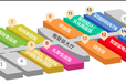 2022年深圳電子展春季展