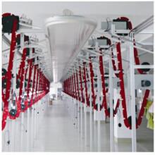 HT智能吊掛系統服裝智能吊掛流水線圖片