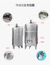 傳成大型果酒發酵罐——酒廠設備報價、批發、設計工程圖圖片