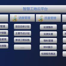 廣州工地監控系統安裝對接廣州安監建設云圖片
