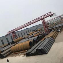 友鑫鋼管型號是一家實體焊接鋼管廠家圖片