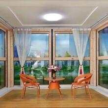 智能窗什么品牌好垂直滑動排煙窗電動窗智能系統圖片